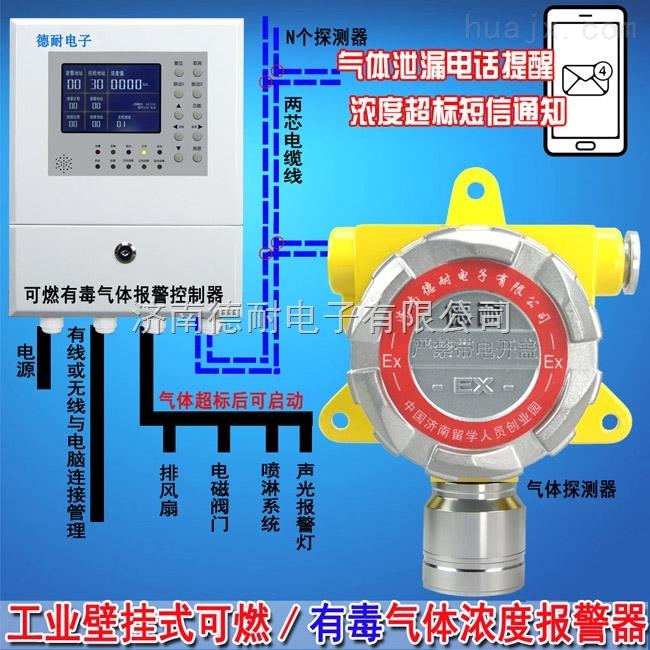 化工厂罐区一氧化氮检测报警器