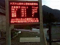 东莞负氧离子监测公司 空气负离子含量监测