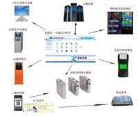 淮北景区刷卡系统年卡 阜阳游乐场打卡机